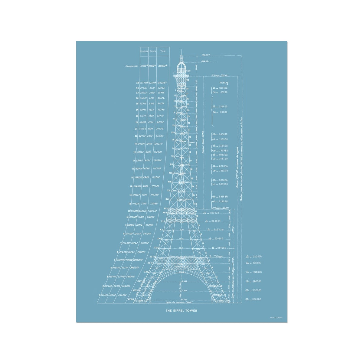 The Eiffel Tower - Structural Calculations - Blue -  Etching Paper Print