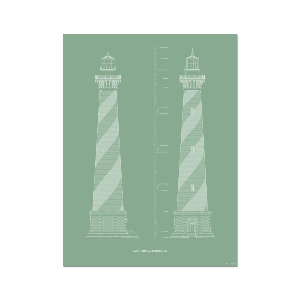 Cape Hatteras Lighthouse - North and East Elevations - Green -  Etching Paper Print