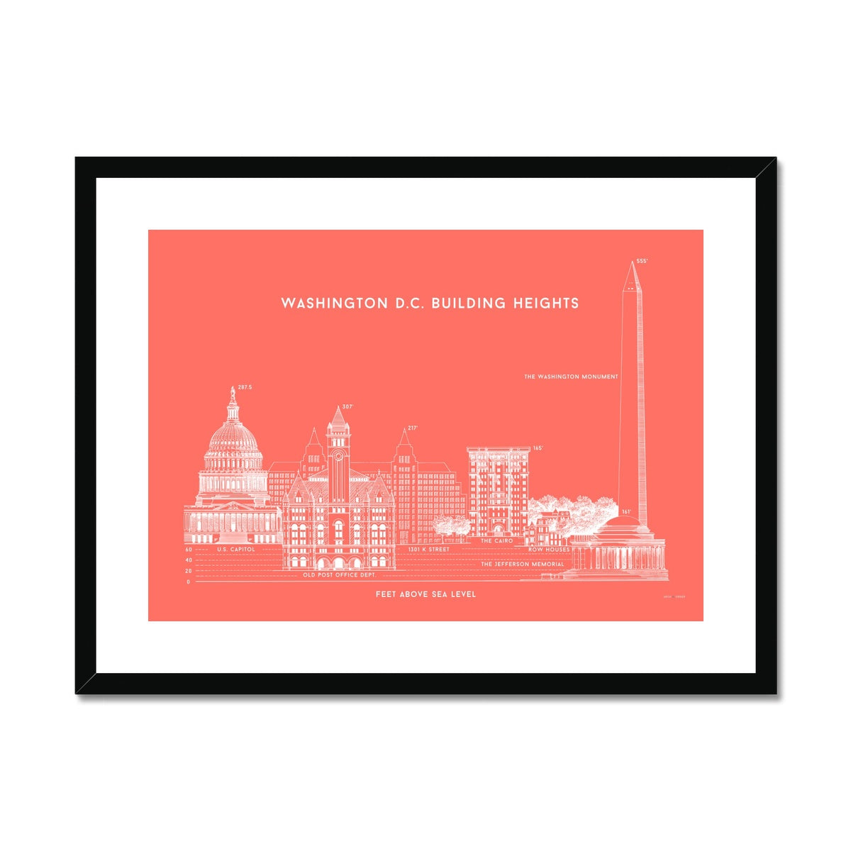 Washington D.C. Building Heights Comparison - Red -  Framed & Mounted Print