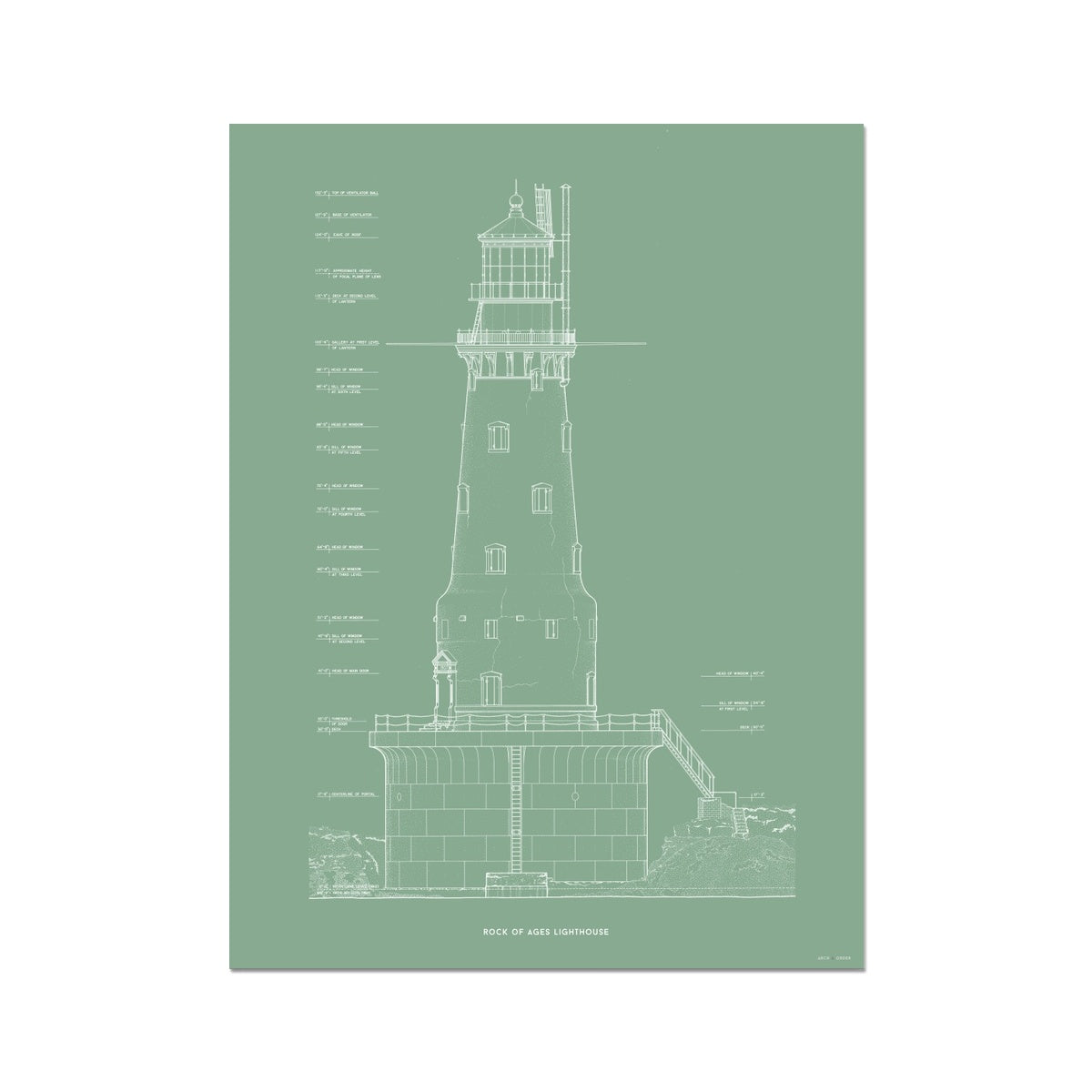 Rock of Ages Lighthouse - Southeast Elevation - Green -  Etching Paper Print