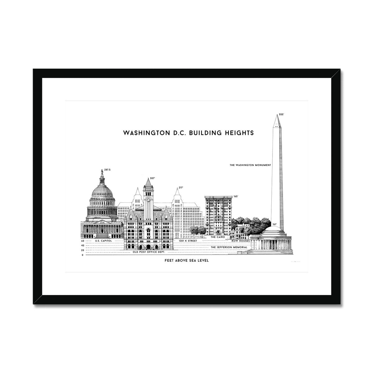 Washington D.C. Building Heights Comparison - White -  Framed & Mounted Print