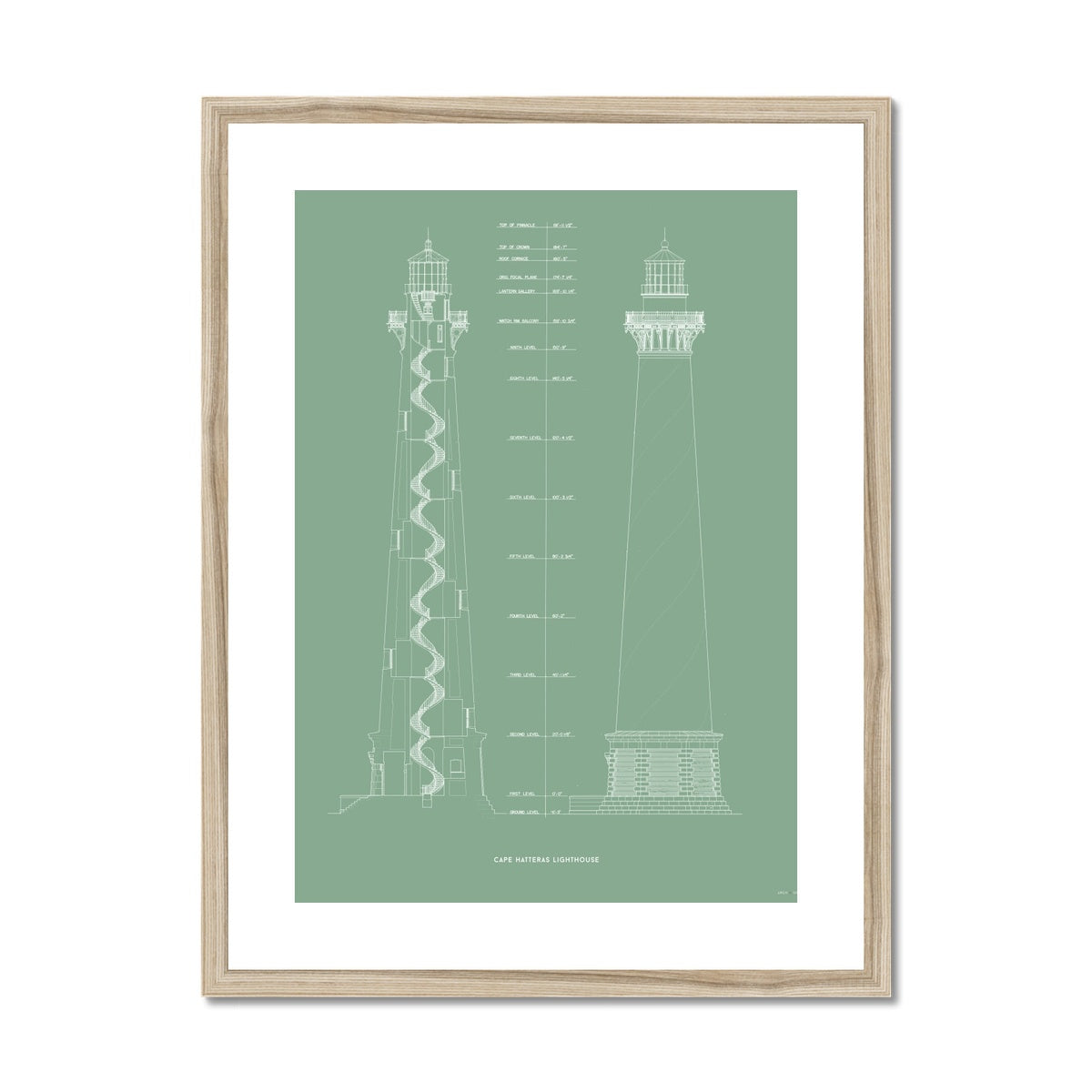 Cape Hatteras Lighthouse - East Elevation and Cross Section - Green -  Framed & Mounted Print