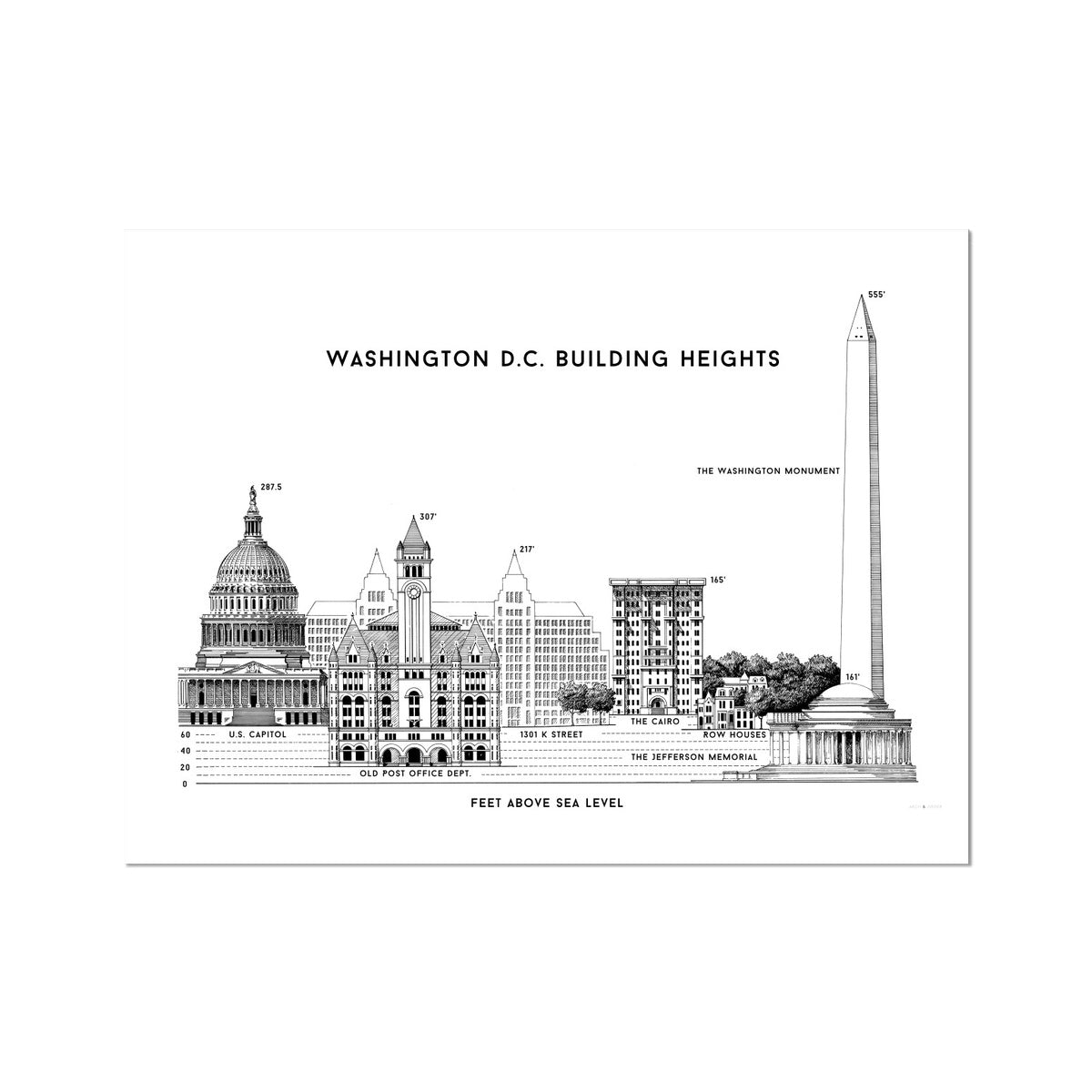 Washington D.C. Building Heights Comparison - White -  Etching Paper Print