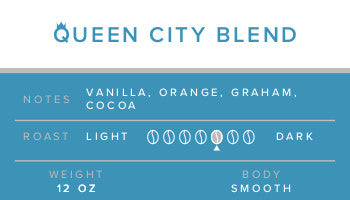 QCB (Queen City Blend)