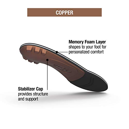 Superfeet COPPER, Memory Foam Comfort plus Support Anti-fatigue Replacement Insoles, Unisex, Copper, Medium/D: 8.5-10 Wmns/7.5-9 Mens
