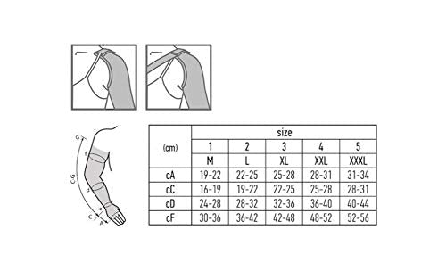 23 32 Mm Hg Post Mastectomy Compression Sleeve With Glove/Gauntlet, Medical Class 2 (Ii) Arm Anti Swe