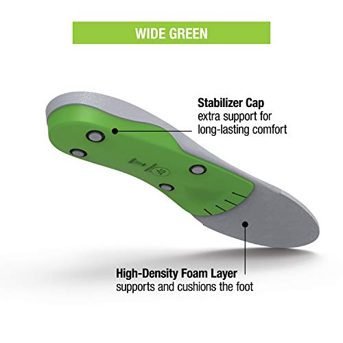 Superfeet wideGREEN High Arch Orthotic Insoles for Wide Feet Extra Wide Shoes, Unisex, Green, Small/C: 6.5-8 Wmns/5.5-7 Mens