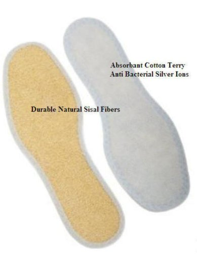 Pedag 106 Deo-Fresh Washable Insoles with Natural, Durable Cotton Terry and Sisal Fibers, Pale Blue, Men's 14