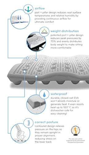 Back Joy Comfort Tech 2� Seat Cushion, Durable Eva Foam, Slip Resistant, Breathable, Waterproof, Im