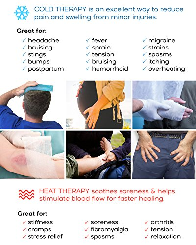 ICEWRAPS Reusable Perineal Cold Pack - 2 Flexible Reusable Hot Cold Therapy Packs for First Aid - Perfect Ice Packs for Sports Injuries, Hemorrhoid or Postpartum