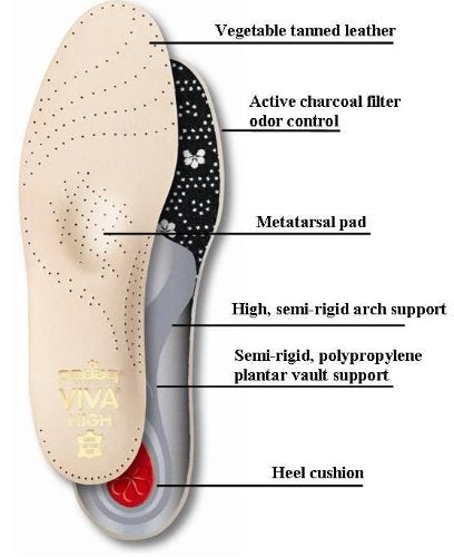 Pedag Viva High Semi-Rigid Support for High Arches with Metatarsal Pad and Heel Cushion, Leather, Tan, Us W 9/EU 39