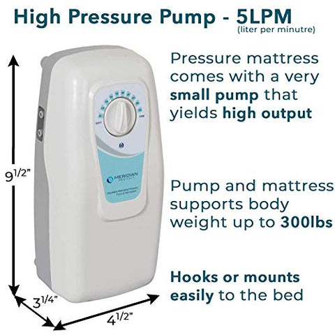 Meridian Alternating Pressure Mattress with Electric Pump - Bed Sore Prevention and Hospital Bed Air Mattress - Pressure Relief Mattress Pad