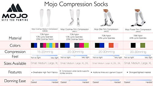 MoJo Recovery & Performance Sports Compression Socks - White Large