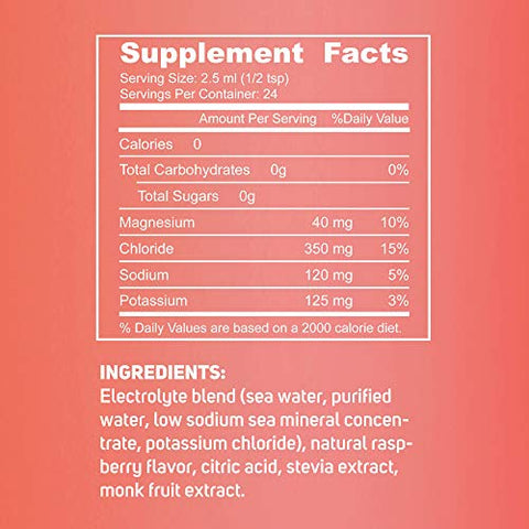 TB12 Electrolyte Supplement for Optimized Hydration - Liquid Drops for Water, Gluten-Free, Sugar-Free, Vegan, with Magnesium, Potassium, 24 Servings (Raspberry Flavor)