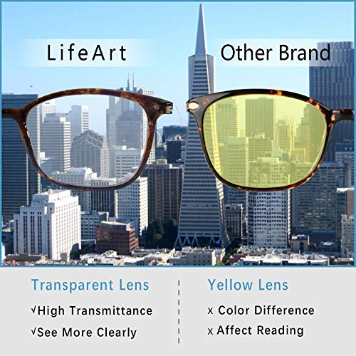 LifeArt Blue Light Blocking Glasses,Cut UV400 Transparent Lens,Computer Reading Glasses,Anti Eyestrain/Anti Scratch/Anti Smudgy,Sleep Better for Women/Men(LA_Drums,0.00,No Magnification)