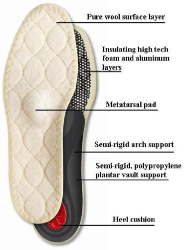 Pedag Viva Winter Orthotic Insole with Effective Insulation and Arch Support, Metatarsal and Heel Pad, Men's 10