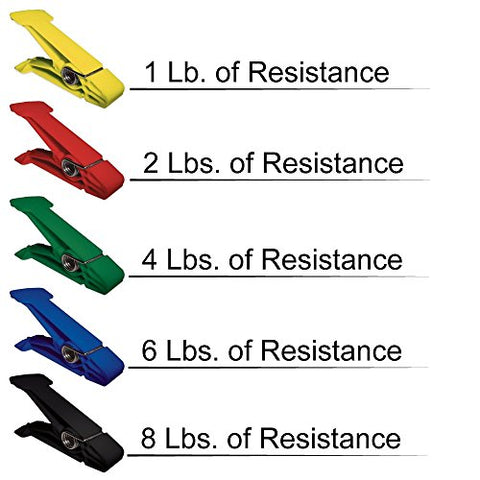 Resistive Pinch Pin Hand Exercisers (1 Each)