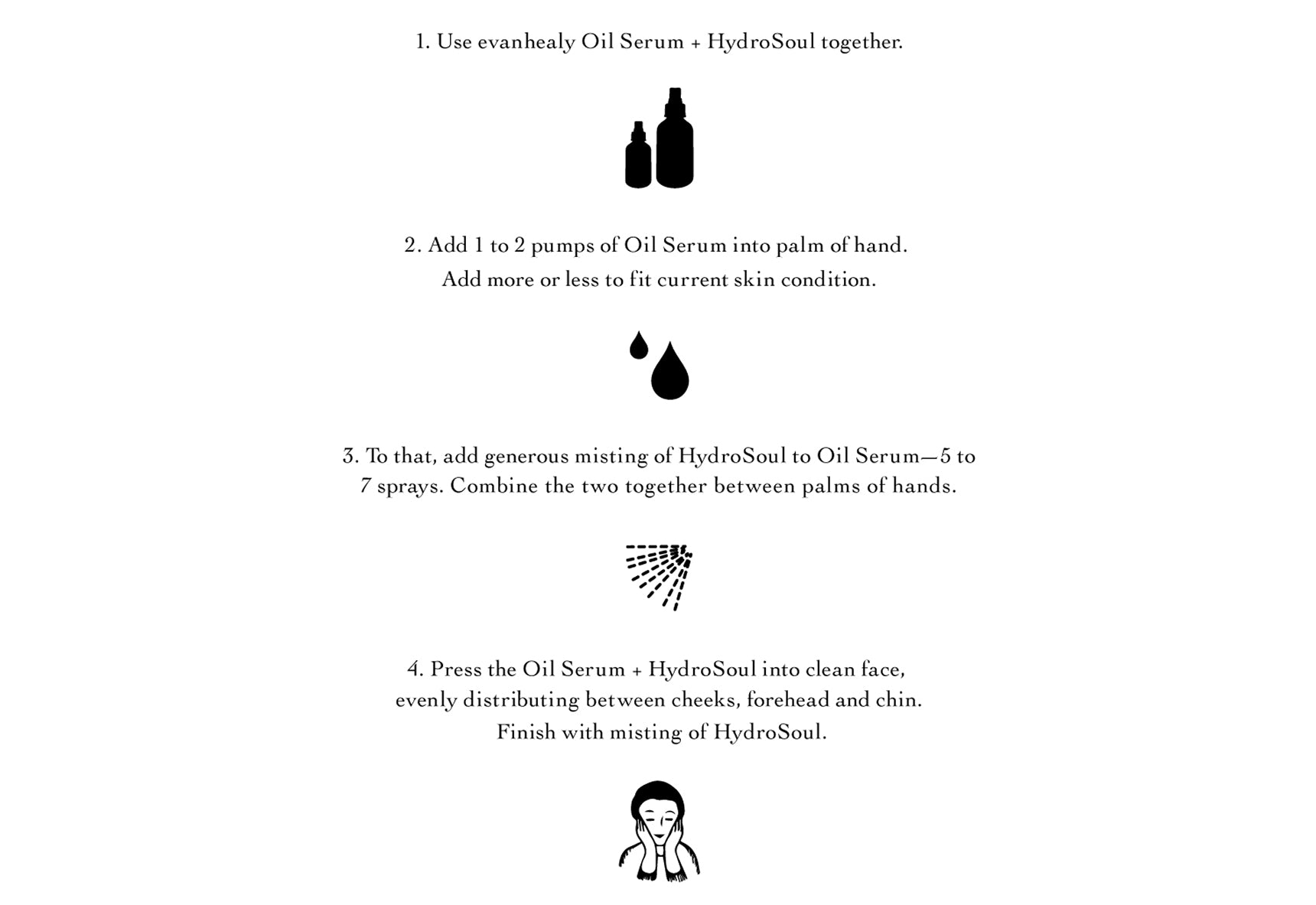 how to use a hydrosol