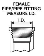 Pipe Size | Female Thread | Plumbing Fittings