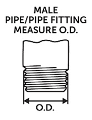 Pipe Size | Male Thread | Plumbing Fittings