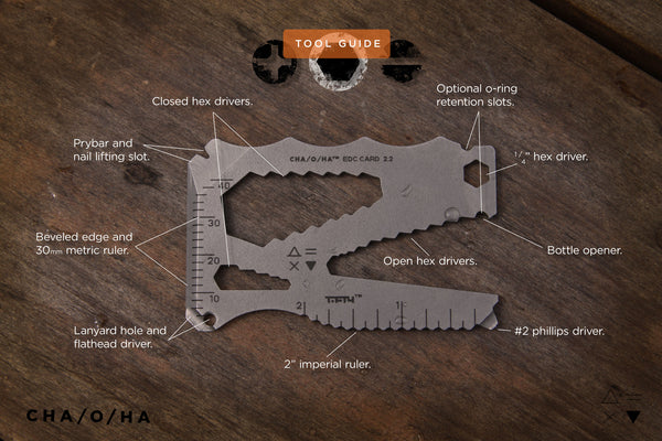 Special Edition EDC Card, the Everyday Carry Multi-Tool