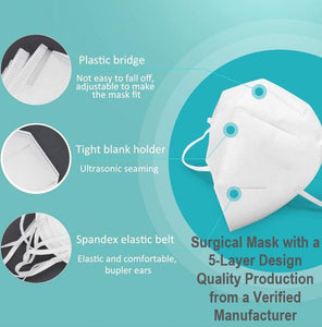 Wholesale N95 Surgical mask - (PPE) (FDA approved)