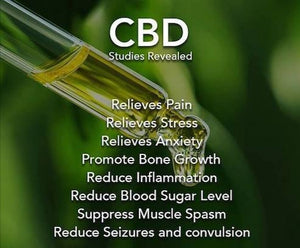 Spray CBD Oil (7.5% CBD) 30ml (1-2 months supply (Medium to High Strength) - Marleys CBD Store