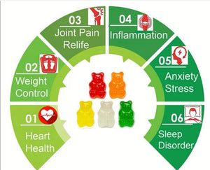 HIGH STRENGTH CBD GUMMIES MAX STRENGTH 30MG -  Mixed Flavours
