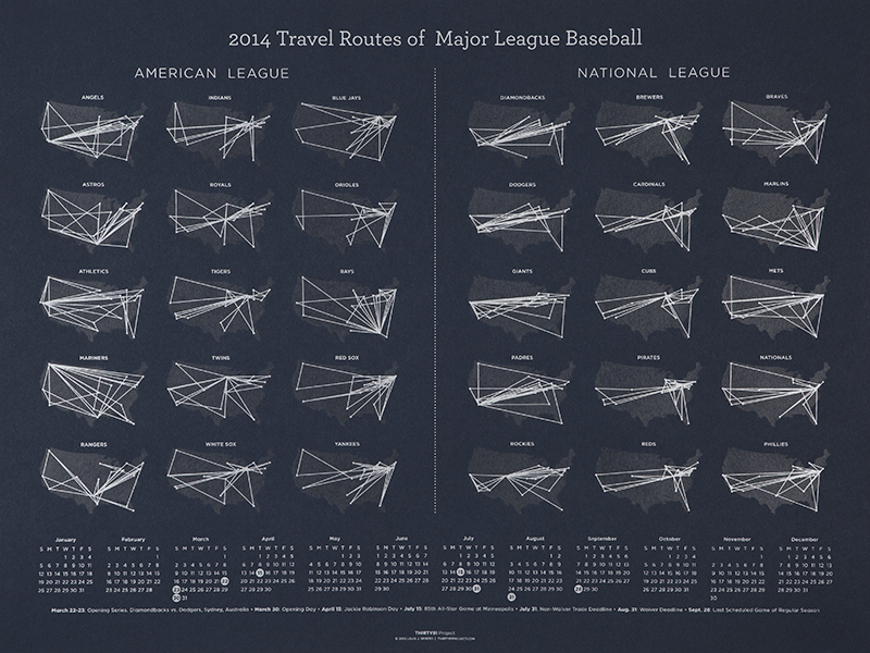 2014 MLB Travel Routes & Calendar Poster