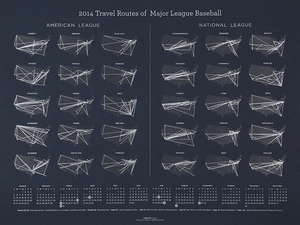 2014 MLB Travel Calendar <br>24x18 (2014)
