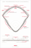 Dimensions of Baseball <br>11x17 (2020)