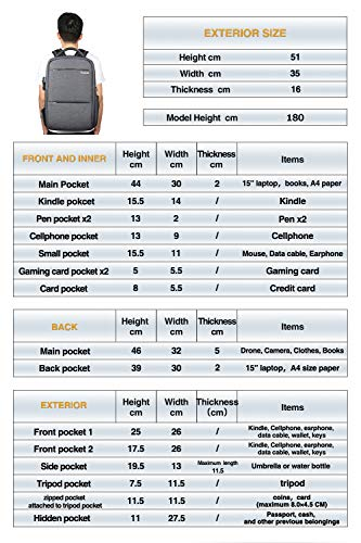 Inateck 15.6 Inch Professional Backpack for DJI Mavic 2 Pro/Mavic Pro AB02003, Dark Gray