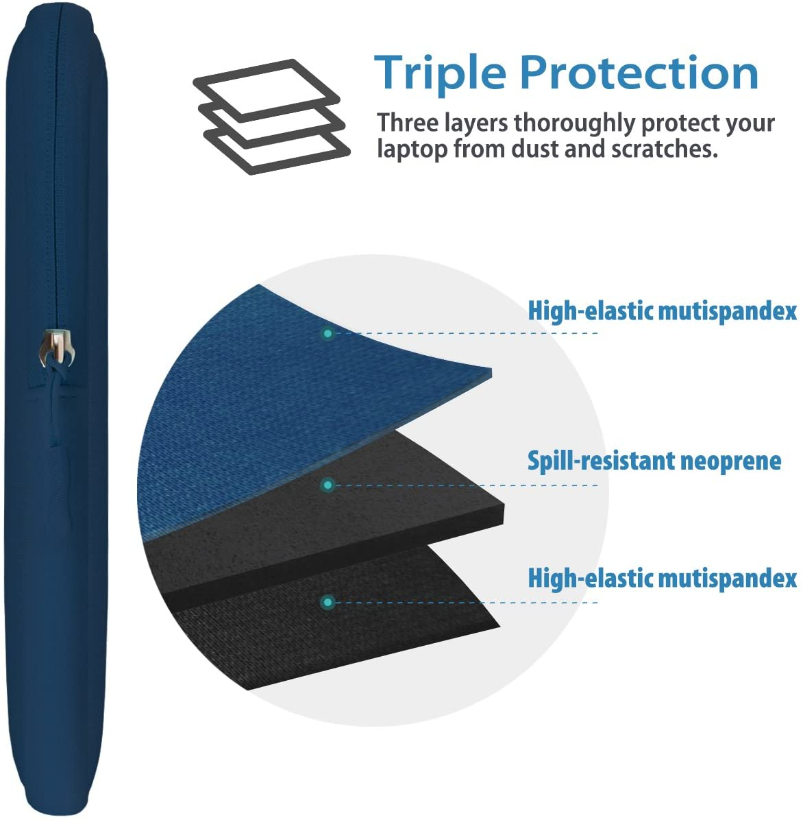 13-13.3 Inch Water Repellent Neoprene Laptop Sleeve Tablet Bag LC1302, Blue - Inateck Backpacks