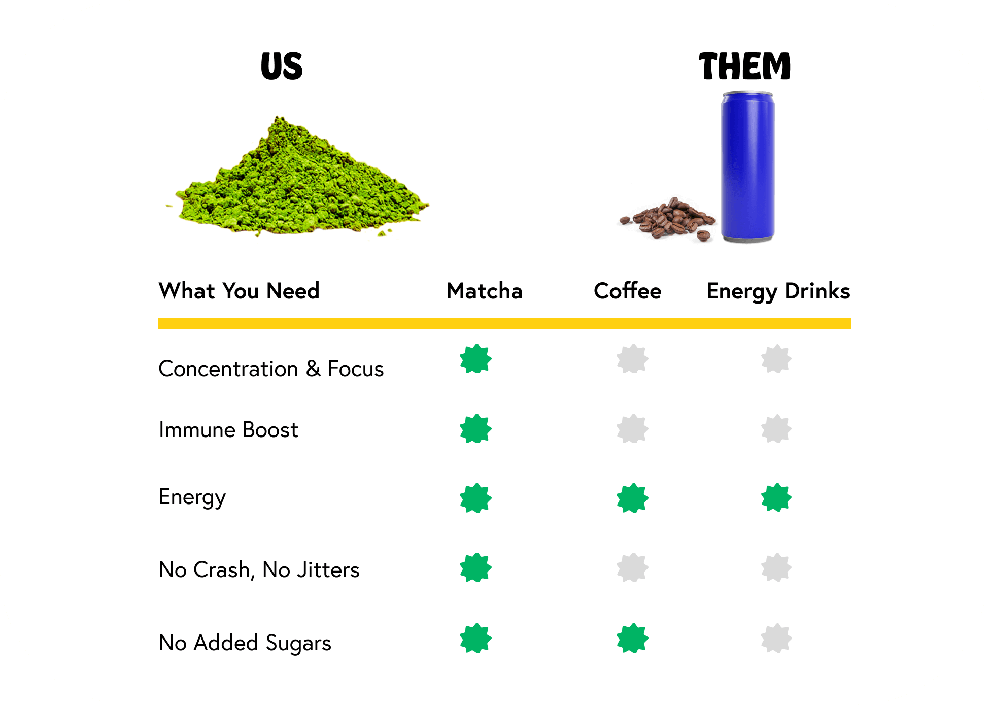 Us vs theirs table
