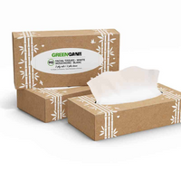 Greencane Tissues