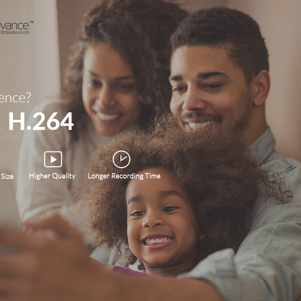 H.265 Vs. H.264 - What's the Difference?