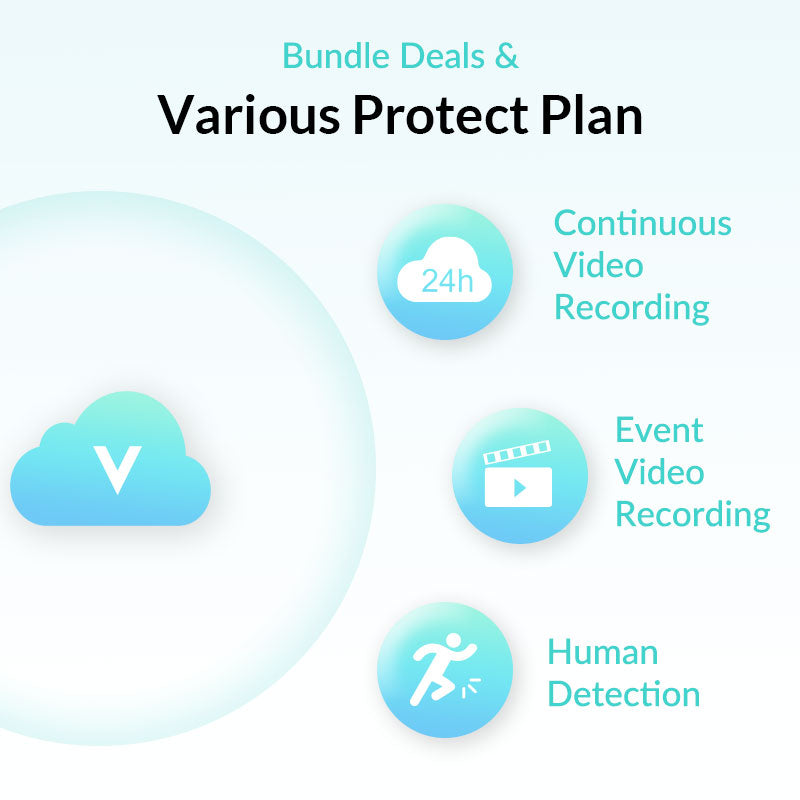 Netvue Protect Plan Bundle Deals Coupon | Basic Plan for One Device