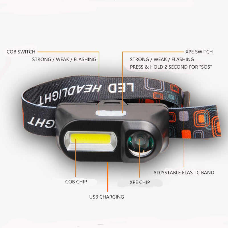 LED Torch - KX-804A, Head-Mounted LED Torch