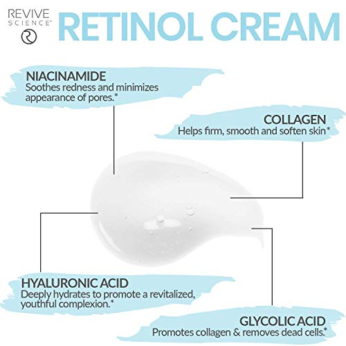 Retinol Cream Moisturizer with Collagen, Hyaluronic Acid & Niacinamide to Remove Wrinkles, Acne, Dark Spots & Treat Hyperpigmentation