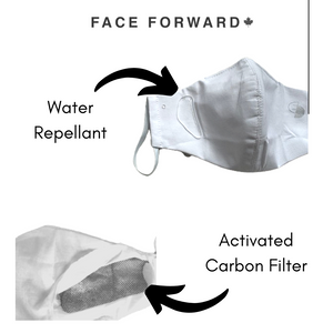 Black High-Performance Face Mask (REUSABLE)