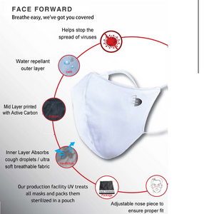 White High-Performance Face Mask (REUSABLE)