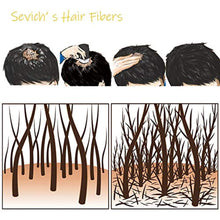 Load image into Gallery viewer, Sevich Unisex Hair Fibers - 5 Seconds Conceals Loss Hair Rebuilding, Nature Keratin Fibers for Thinning Hair, 25g - Light Brown gotolovely