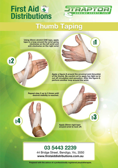 Thumb Strapping Guide Poster