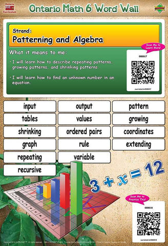 Ontario Math 6 Word Wall - from Curricket educational - a Interactive Classroom Poster