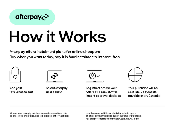 Afterpay how it works