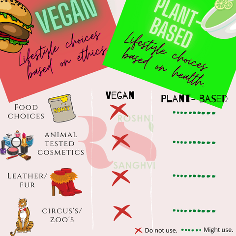 5 things that make you a plant-based eater instead of vegan.