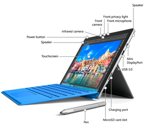 Microsoft Surface Pro 12 Multitouch Tablet intel Core i5 8GB RAM 256GB SSD HD DualCamera Keyboard Windows 10 Pro