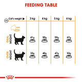 Royal Canin Hair & Skin Care Adult Cat Food - Targa Pet Shop