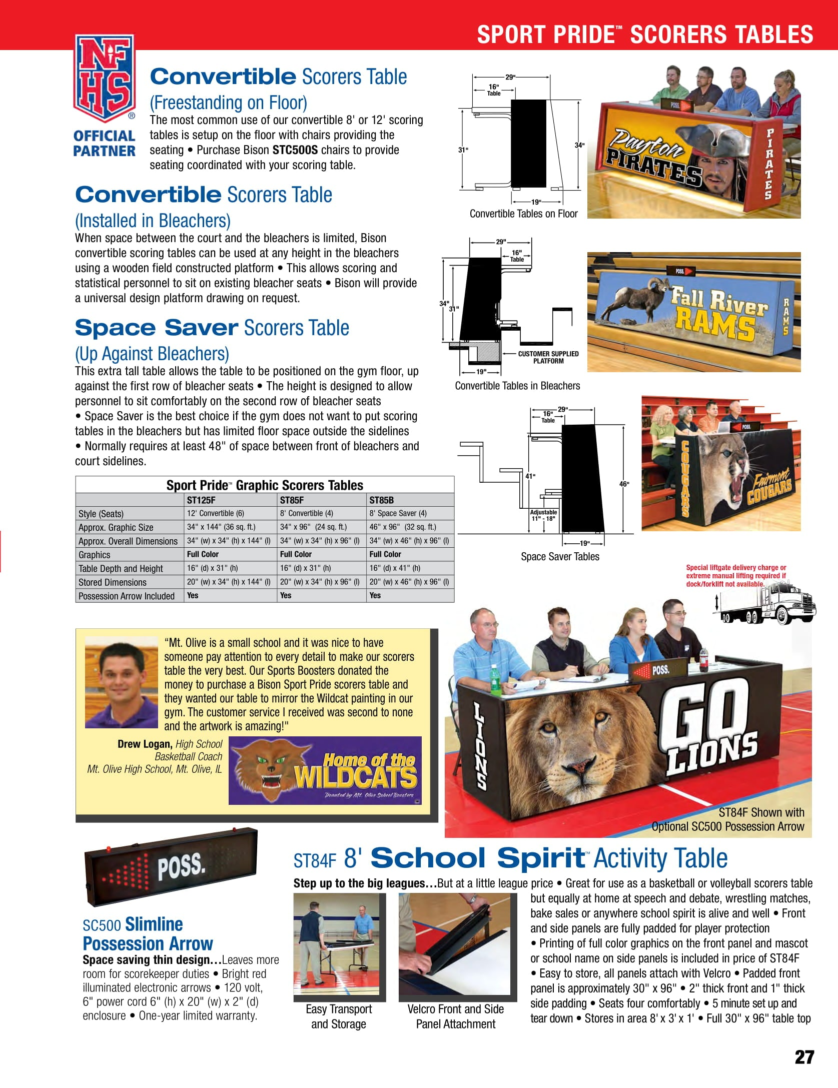 0093CatalogPage22May20190027.jpg