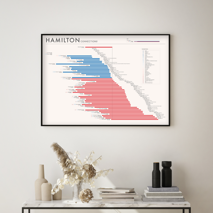Hamilton: Connections Print